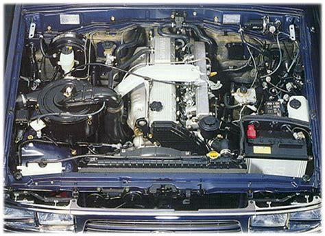 Toyota Land Cruiser 1hz Engine Specs Toyota Landcruiser 1hz Engine Specs
