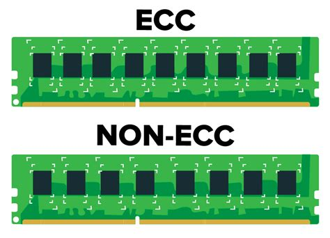 Ram Ecc ecc memory vs non ecc memory why get ecc memory