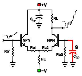 transistor lifier at high frequency all about electronics and communication transistors animation