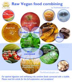 how to detox without doing a juice cleanse or giving up food one green planet