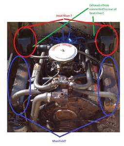 mercruiser 898 305 cid cooling issue the hull boating and fishing forum
