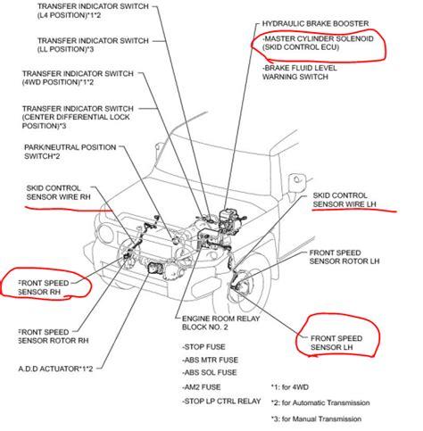 fj cruiser warning lights c1405 2009 toyota fj cruiser open or short front speed