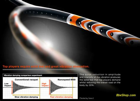 Raket Yonex Nanospeed 9900 yonex nanospeed 9900 raketa pro deblov 233 hra芻i芻ky badminton web