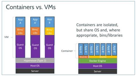 docker container tutorial linux what is docker and why is it so darn popular zdnet