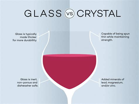 What Is The Answer To The Green Glass Door Riddle Vs Glass When It Comes To Wine Glasses Wine Folly