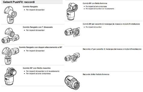 Come Usare Il Riscaldamento A Pavimento by Come Fare Un Impianto Idrico O Di Riscaldamento Usando I