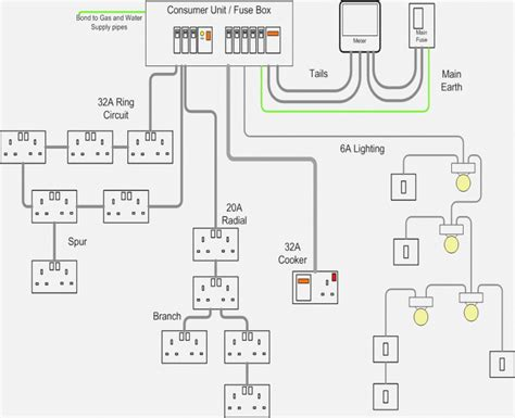 typical home theater wiring diagram typical just another