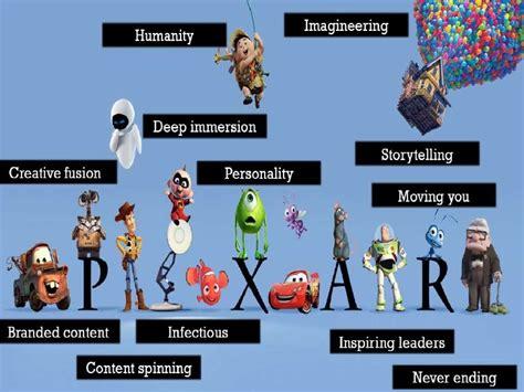 pixar cubicles pixar