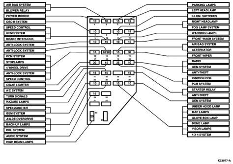2000 Ford Ranger Fuse Panel Diagram