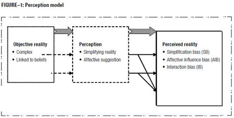the social cognition and object relations scale global rating method scors g a comprehensive guide for clinicians and researchers books koinotely conterminous self adjoint intentionality