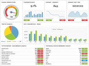 dashboard report templates image gallery marketing report