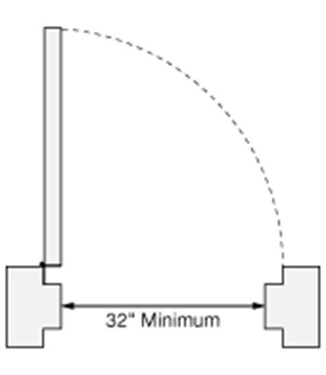 Minimum Door Width by Door Width Exterior Door Width With