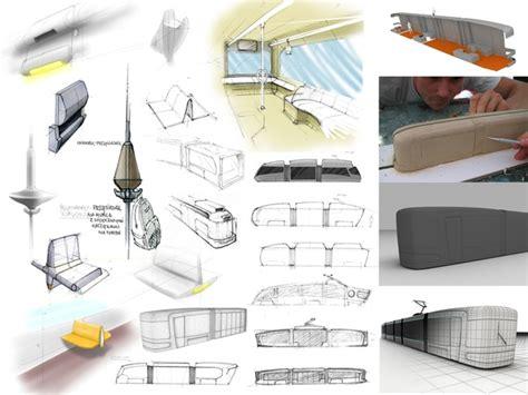 industrial design online degree product design master degree on industrial design served