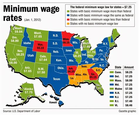 minimum wage in every state don t worry i m an economist january 2014