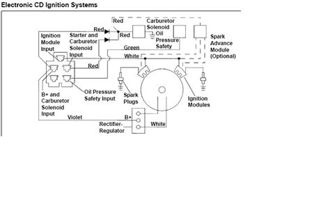 20 hp kohler rectifier regulator wiring diagram wiring