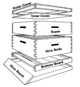 woodworking ija guide to get bee hive plans warre bee