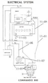 Wiring Alternator On Tractor