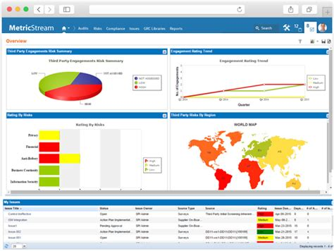 Cost Of Poor Quality Spreadsheet by Cobit Framework Compliance Software Solutions Metricstream