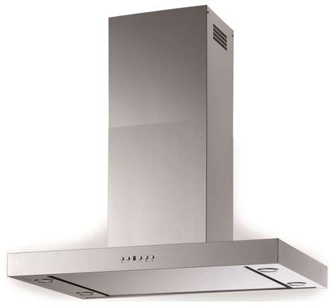 bora afzuiging recirculatie wasemkap op ventilatiesysteem installatie nl