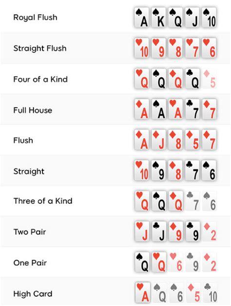 Poker Regeln online lernen   so spielst Du Poker richtig und gewinnst