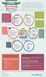 Home Design Buzzwords Infographic Resume Skills Section Viewing Gallery