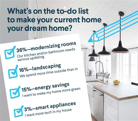 how social media is changing the for home improvement