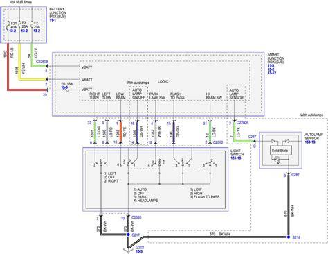 pioneer avh p3200bt wiring diagram further pioneer avh p1400dvd wiring pioneer p1400dvd wiring