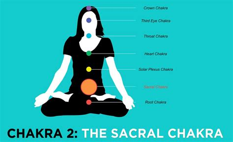 sacral chakra location sacral ground and