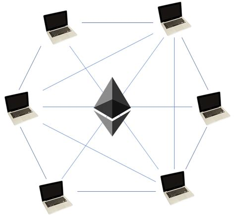 ethereum complete guide to understanding ethereum blockchain smart contracts icos and decentralized apps includes guides on buying ether cryptocurrencies and investing in icos books a complete guide to understand ethereum for beginners