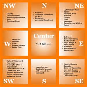vastu tips for home design in vastu design course enhancing energy in your home work and environment