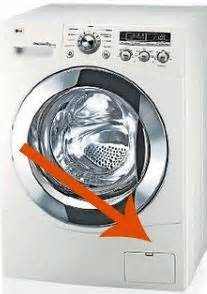 1000 ideas about front load washer on serving