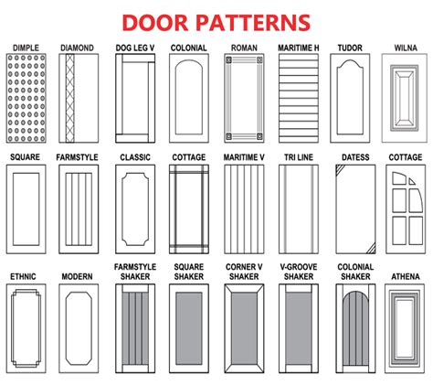 door pattern pvc wrap doors simply cabinet doors