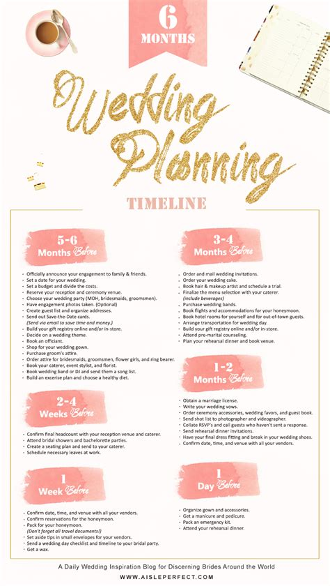 Planning Our Wedding by Beautiful Planning A Wedding Timeline Our Wedding Ideas