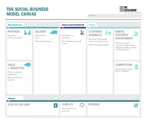 canvas business model template ppt business canvas template ppt cpanj info