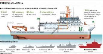 psv röbel plano brasil batimento de quilha do navio de pesquisa