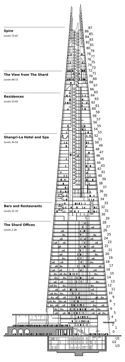 the shard section file the shard layout svg wikimedia commons