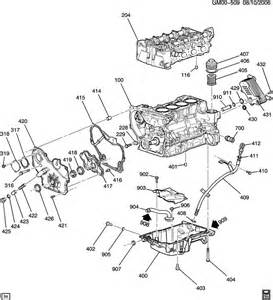 saturn 2 ecotec engine parts diagram get free image about wiring diagram