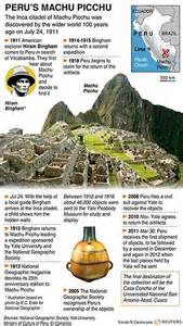 incas a captivating guide to the history of the inca empire and civilization books machu picchu pictured fireworks celebrate 100th