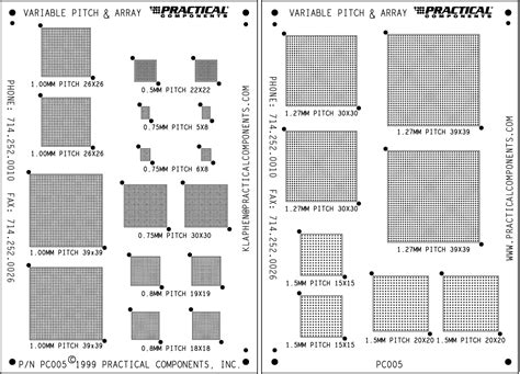 layout guidelines for bga pcb boards test vehicle process evaluation kits