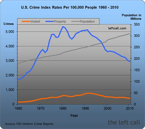chicago murder rate 2012 report black men boys shot most by chicago police fta