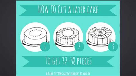 Wedding Cake Cutting Guide by Cake Cutting Guide Infographic How To Cut A Layer Cake