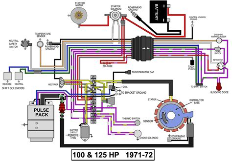 wiring diagram johnson 50 hp outboard wiring free engine