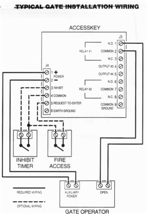 raynor garage door opener wiring diagram raynor garage
