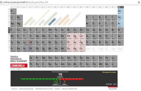 tavola periodica degli elementi da stare zanichelli 28