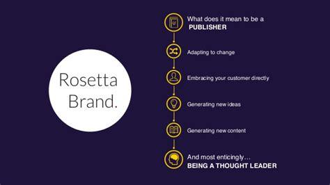 Tas Wanita New 638 K4 rosettabrand offers unprecedented reach helps the brands of today be