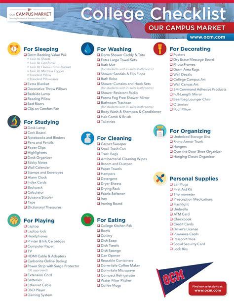 college checklist college packing checklist what to bring to your room