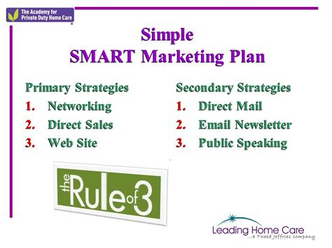 home care marketing plan developing your smart marketing budget
