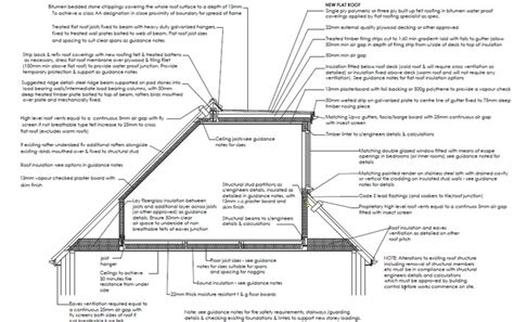 Dormer Window Section Typical Section Through A Loft Conversion With Dormer Flat