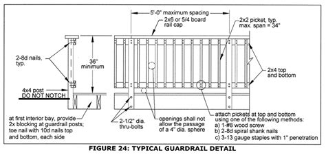Parts Of A Banister by Virginia Deck Design Explained Part 3 Decking And Railings Revolutionary Gardens
