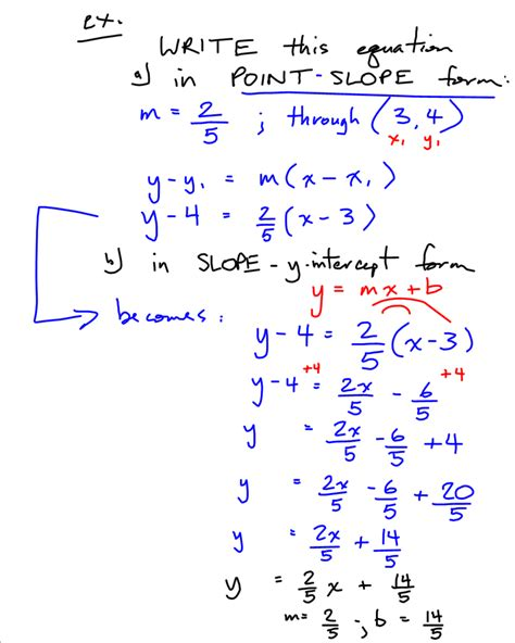 slope form grade 10 applied precalculus cheetah point slope form notes